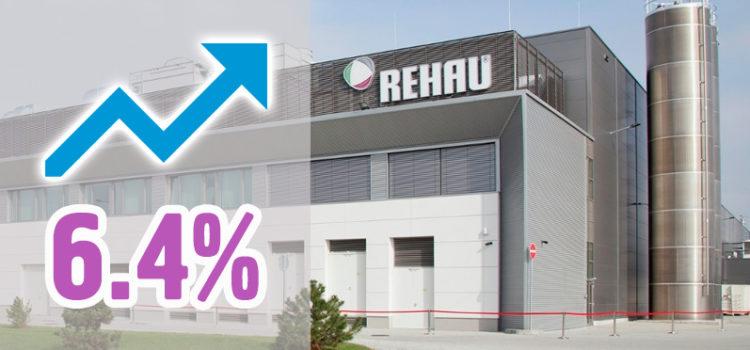 Повышение цен Рехау для дилеров