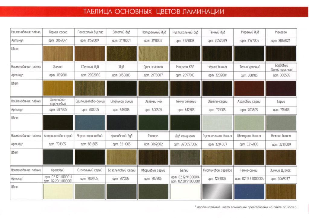 Brusbox - цвета пвх профилей для дилеров