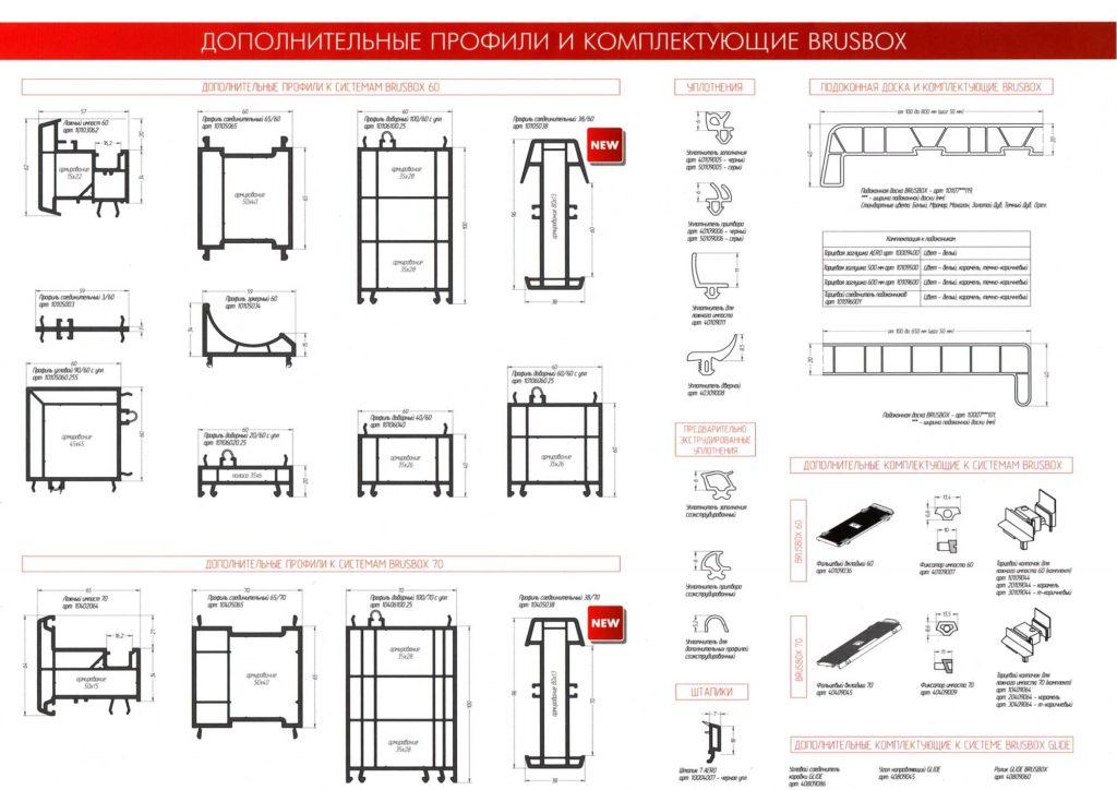 Дополнительные профили Brusbox для производства окон и дверей