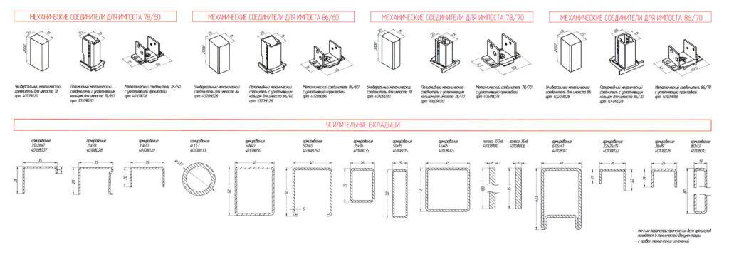 Комплектующие Brusbox для производства окон и дверей для дилеров