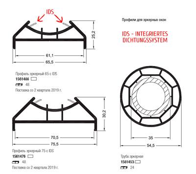 IDS интегрированная система уплотнения
